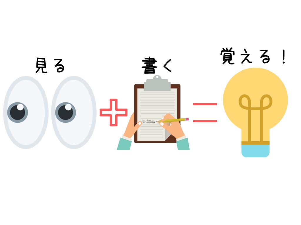 なぜ勉強は書いて覚える方が効率が良いのか?根拠あり